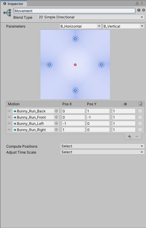 Movement blend tree setup for bunny enemy